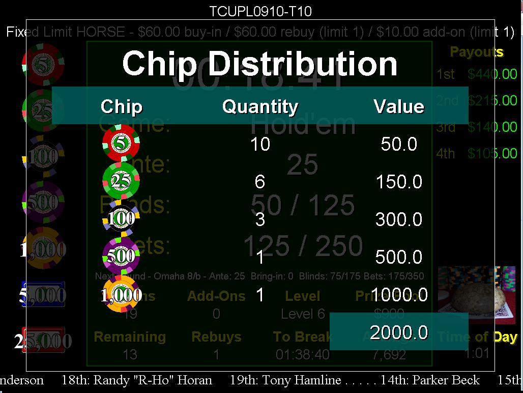 Big poker tournaments australia